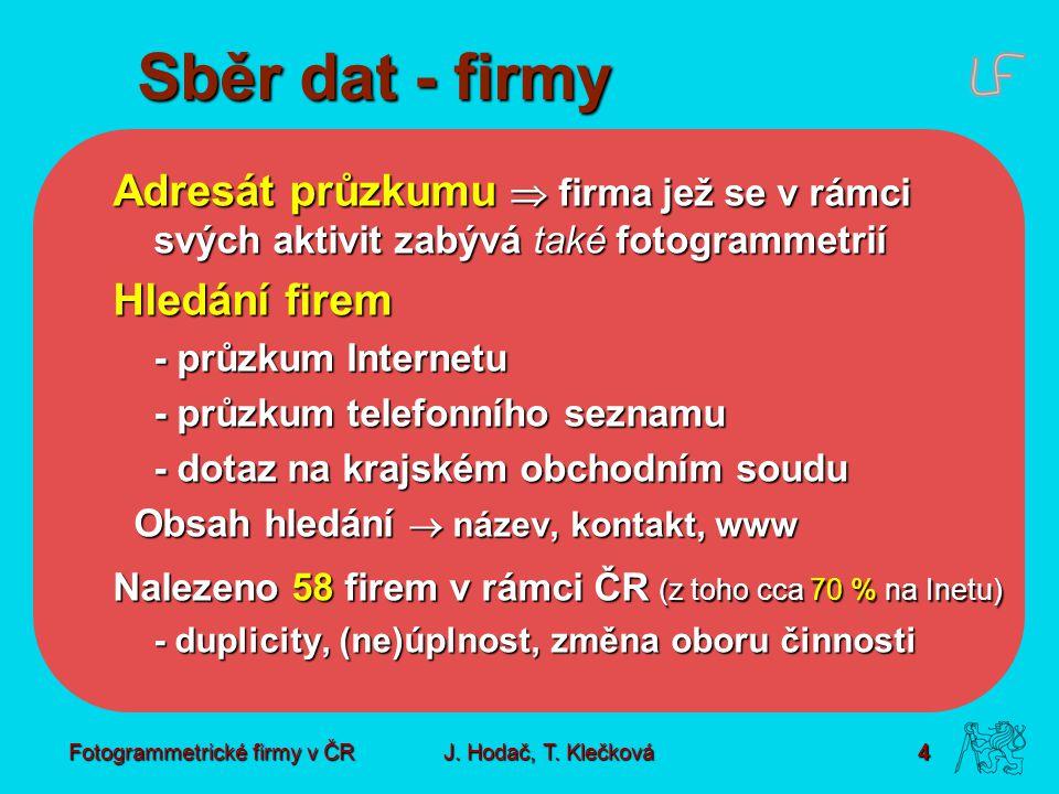 Fotogrammetrické firmy v ČR4 J. Hodač, T.