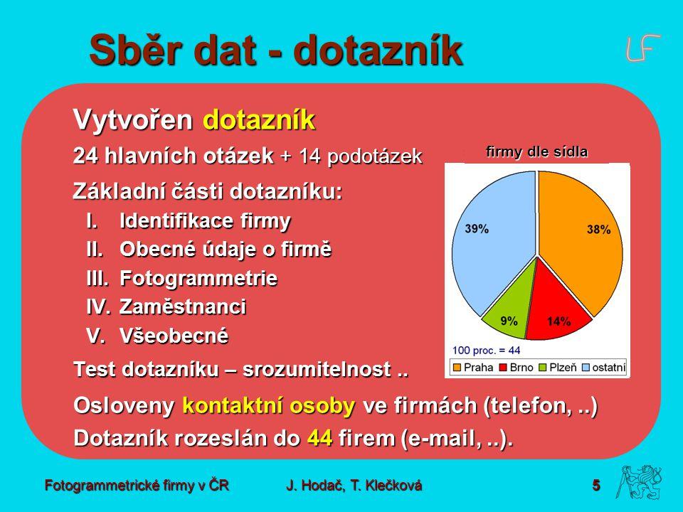 Fotogrammetrické firmy v ČR5 J. Hodač, T.