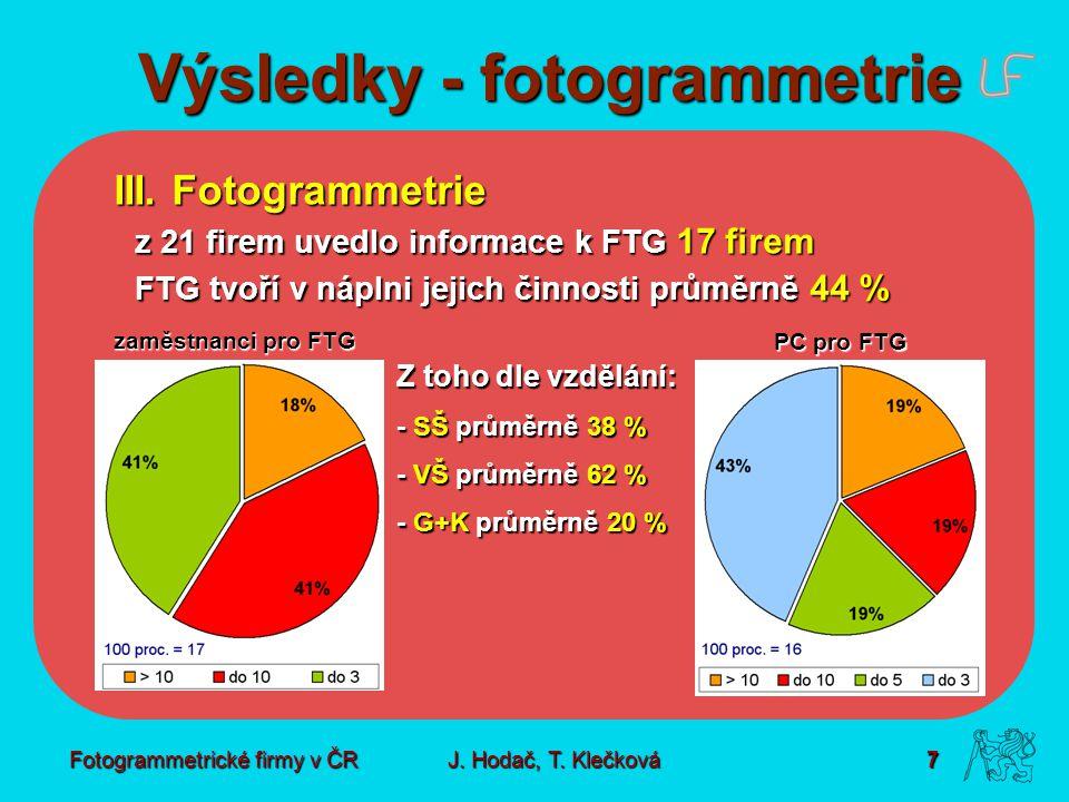 Fotogrammetrické firmy v ČR7 J. Hodač, T. Klečková Výsledky - fotogrammetrie III.