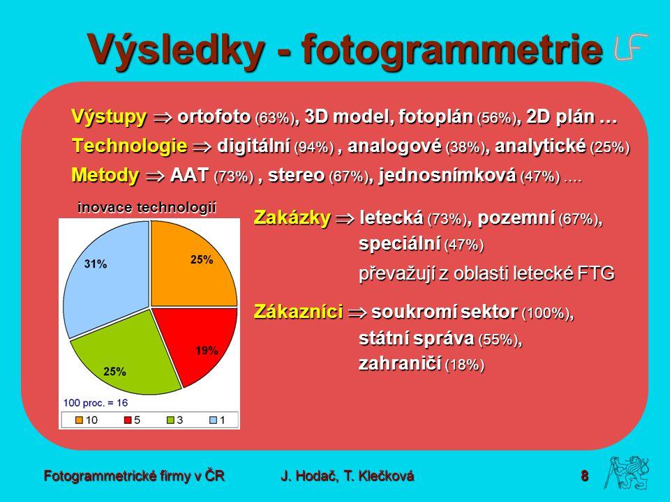 Fotogrammetrické firmy v ČR8 J. Hodač, T.