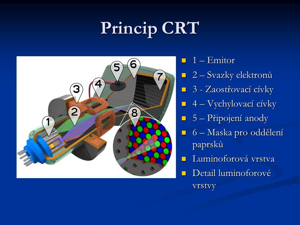 1 – Emitor 2 – Svazky elektronů 3 - Zaostřovací cívky 4 – Vychylovací cívky 5 – Připojení anody 6 – Maska pro oddělení paprsků Luminoforová vrstva Detail luminoforové vrstvy