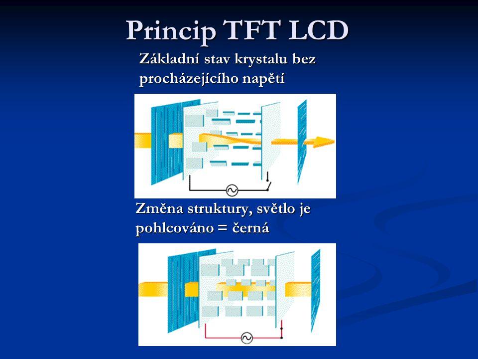 Princip TFT LCD Změna struktury, světlo je pohlcováno = černá Základní stav krystalu bez procházejícího napětí