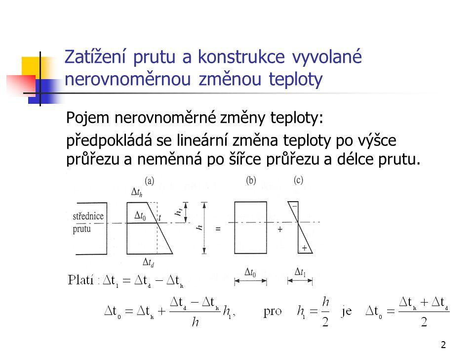 13 Příklad 4, zatížení změnou teploty, analýza prutu 1(1-2) 000123000123