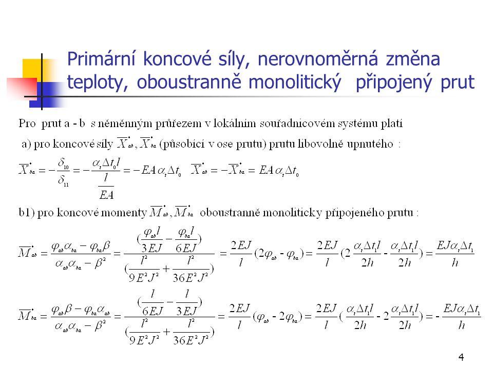 15 Příklad 4, zatížení změnou teploty, analýza prutu 1 (1 -2) 0 0 0 1 2 3 000123000123
