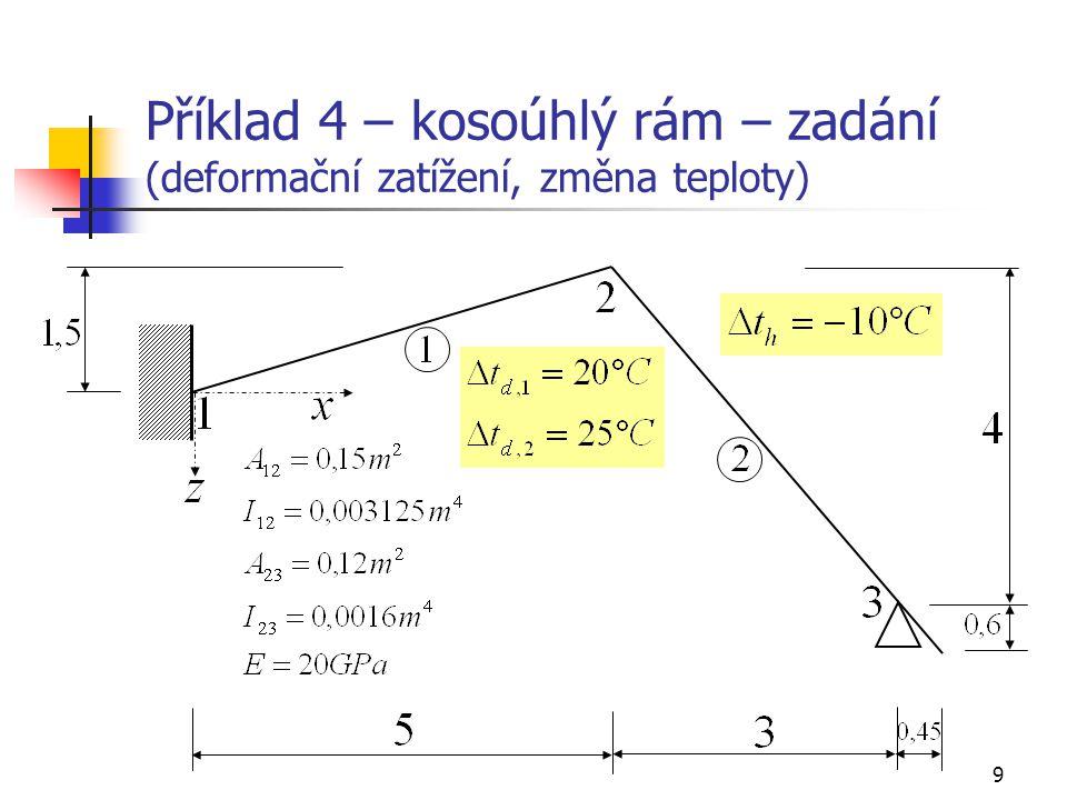 40 Příklad 5 – kosoúhlý rám Primární stav Vektory daných složek přemístění: Vyvolané globální primární vektory: