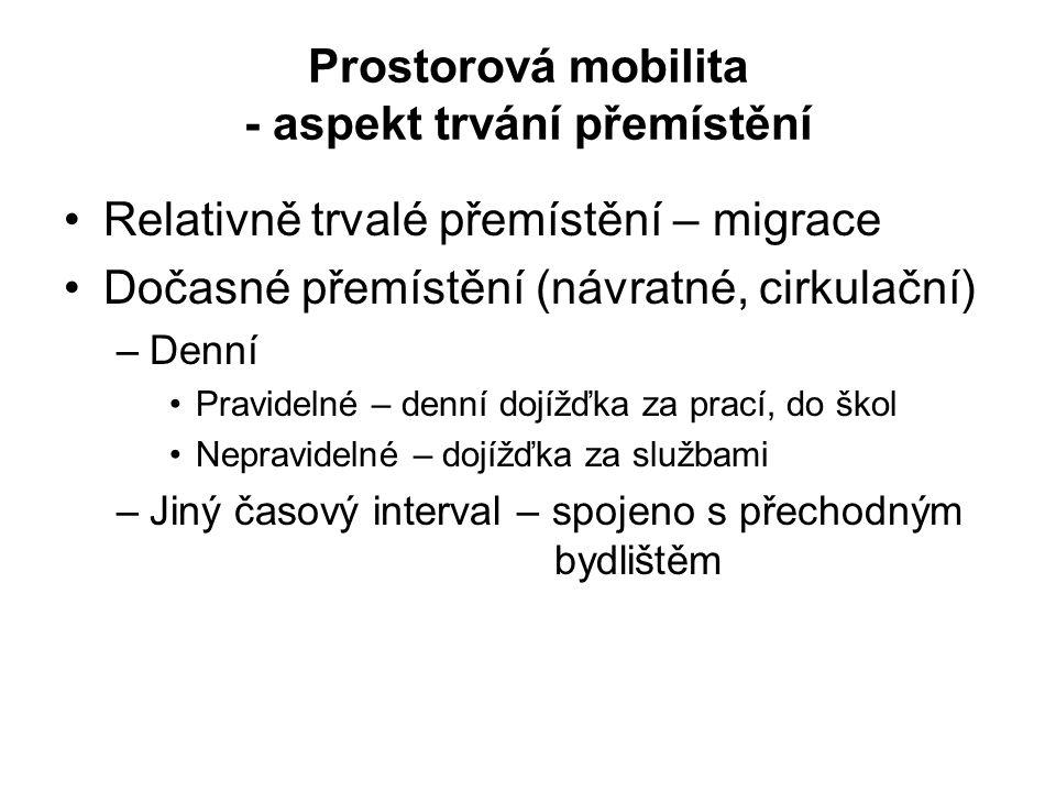 Prostorová mobilita - aspekt trvání přemístění Relativně trvalé přemístění – migrace Dočasné přemístění (návratné, cirkulační) –Denní Pravidelné – den