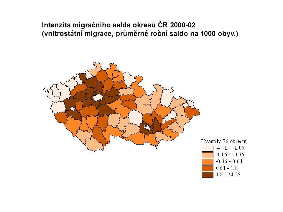 Intenzita migračního salda okresů ČR 2000-02 (vnitrostátní migrace, průměrné roční saldo na 1000 obyv.)