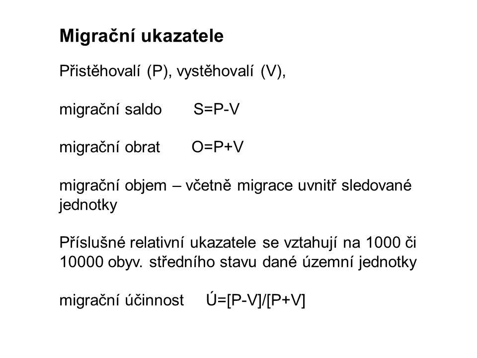 Migrační ukazatele Přistěhovalí (P), vystěhovalí (V), migrační saldo S=P-V migrační obrat O=P+V migrační objem – včetně migrace uvnitř sledované jedno