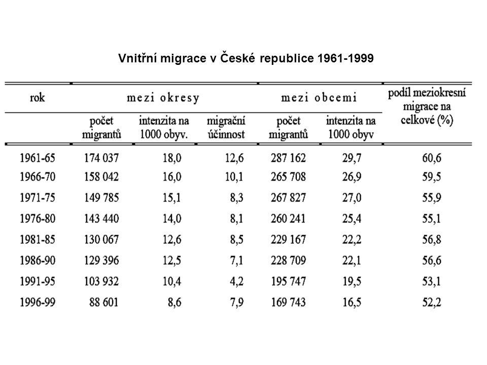 Vnitřní migrace v České republice 1961-1999