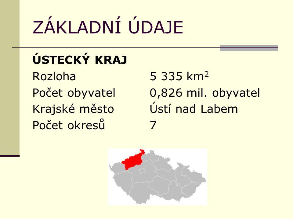 ZÁKLADNÍ ÚDAJE ÚSTECKÝ KRAJ Rozloha5 335 km 2 Počet obyvatel0,826 mil. obyvatel Krajské městoÚstí nad Labem Počet okresů7