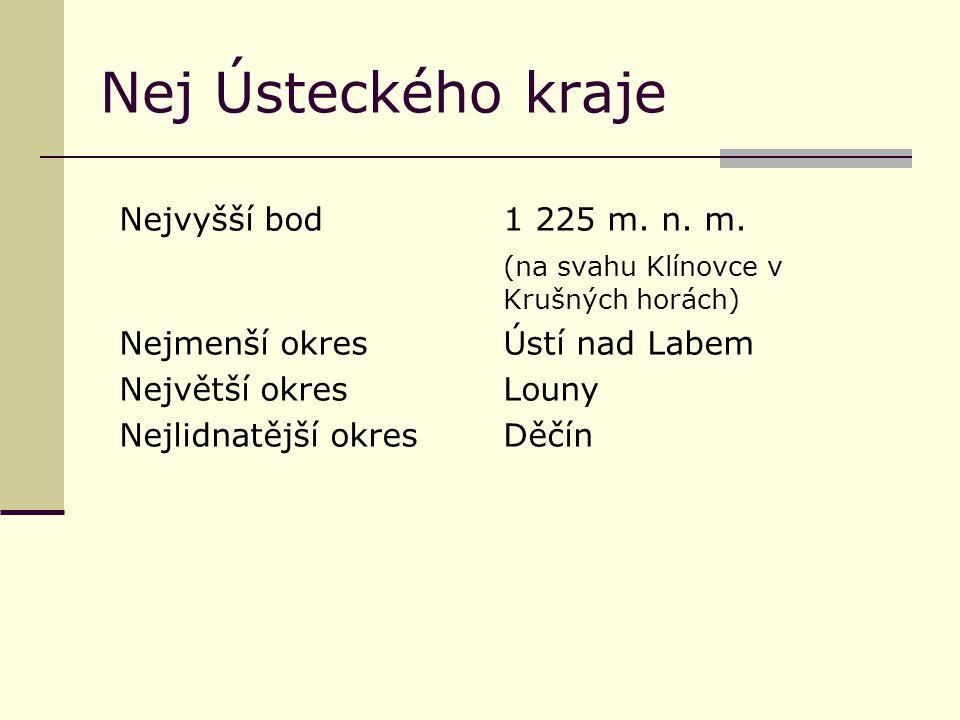 Nej Ústeckého kraje Nejvyšší bod1 225 m. n. m. (na svahu Klínovce v Krušných horách) Nejmenší okresÚstí nad Labem Největší okresLouny Nejlidnatější ok
