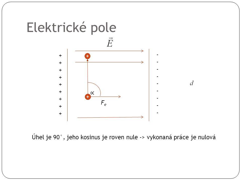 Elektrické pole ++++++++++++++++++ ------------------ + + FeFe Úhel je 90°, jeho kosinus je roven nule -> vykonaná práce je nulová