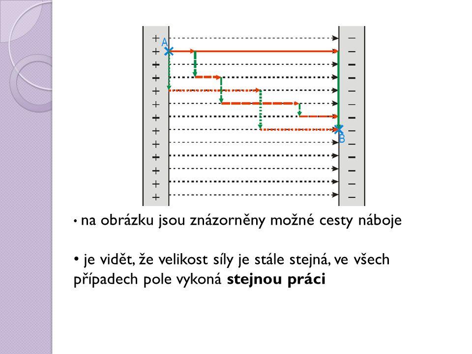 na obrázku jsou znázorněny možné cesty náboje je vidět, že velikost síly je stále stejná, ve všech případech pole vykoná stejnou práci