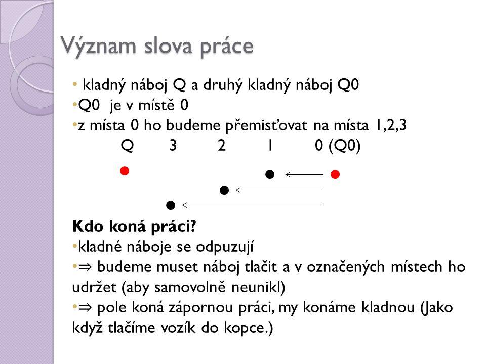 kladný náboj Q a druhý kladný náboj Q0 Q0 je v místě 0 z místa 0 ho budeme přemisťovat na místa 1,2,3 Q3210 (Q0) Kdo koná práci.