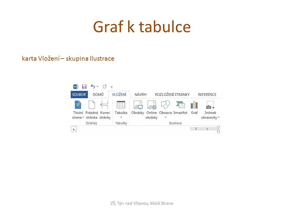 Graf k tabulce ZŠ, Týn nad Vltavou, Malá Strana karta Vložení – skupina Ilustrace