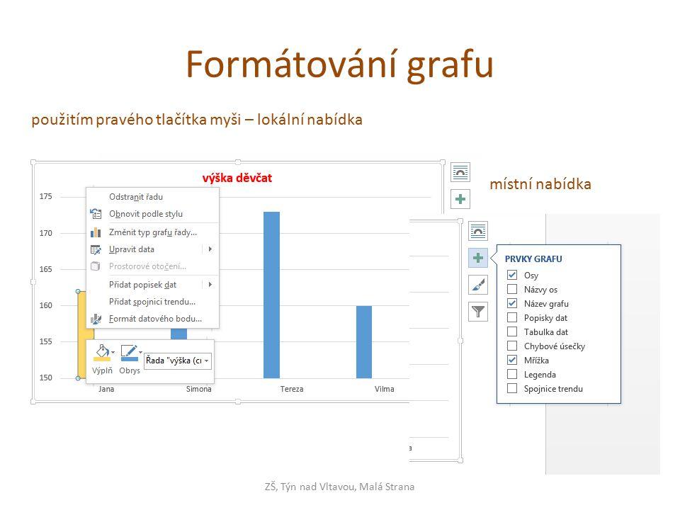 Formátování grafu ZŠ, Týn nad Vltavou, Malá Strana použitím pravého tlačítka myši – lokální nabídka místní nabídka