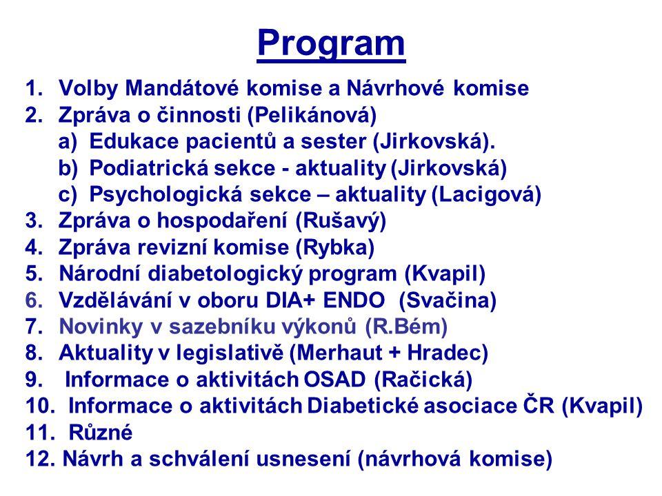 Program 1. Volby Mandátové komise a Návrhové komise 2. Zpráva o činnosti (Pelikánová) a) Edukace pacientů a sester (Jirkovská). b) Podiatrická sekce -