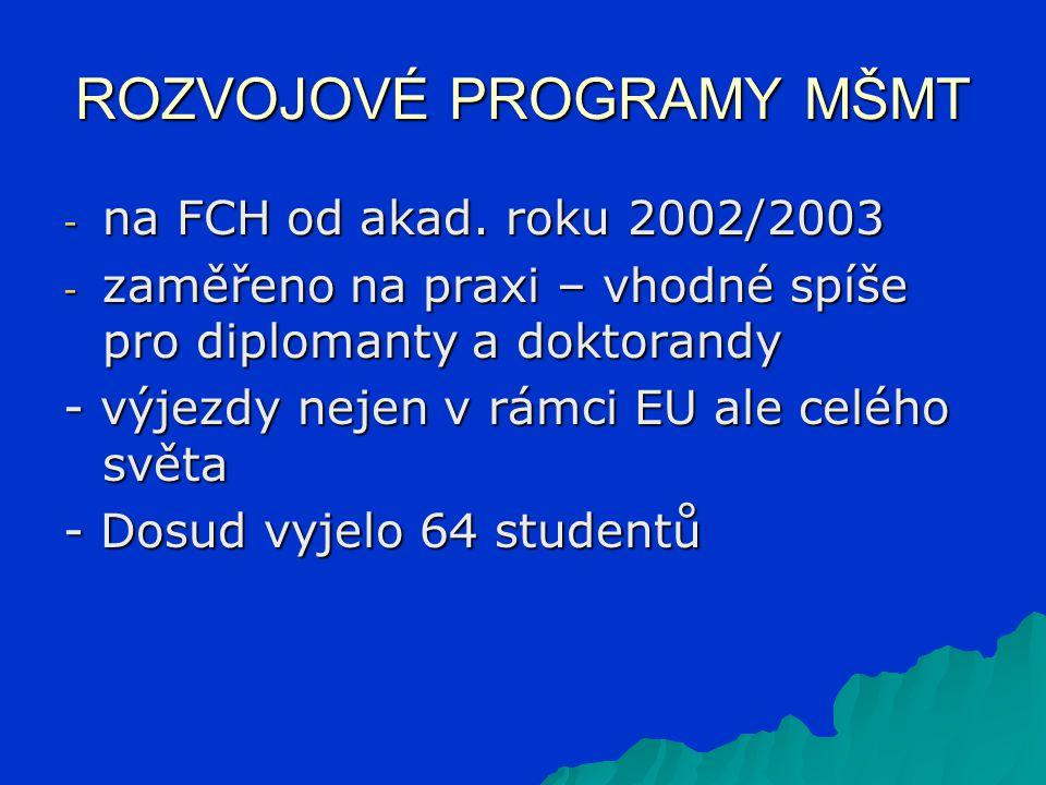 ROZVOJOVÉ PROGRAMY MŠMT - na FCH od akad. roku 2002/2003 - zaměřeno na praxi – vhodné spíše pro diplomanty a doktorandy - výjezdy nejen v rámci EU ale