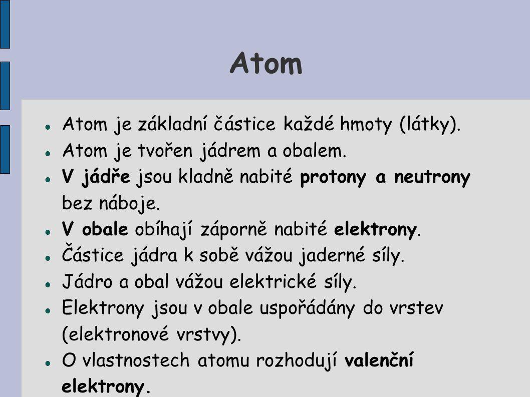 Atom Atom je základní částice každé hmoty (látky). Atom je tvořen jádrem a obalem. V jádře jsou kladně nabité protony a neutrony bez náboje. V obale o