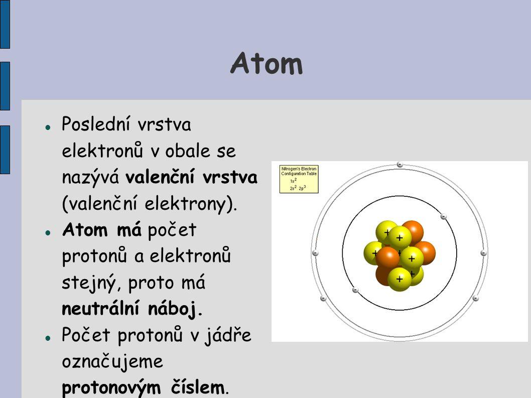 Atom Poslední vrstva elektronů v obale se nazývá valenční vrstva (valenční elektrony).