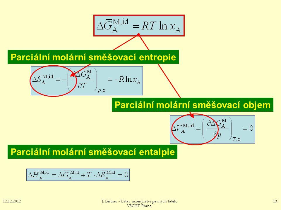 1312.12.2012J. Leitner - Ústav inženýrství pevných látek, VŠCHT Praha Parciální molární směšovací entalpie Parciální molární směšovací objem Parciální