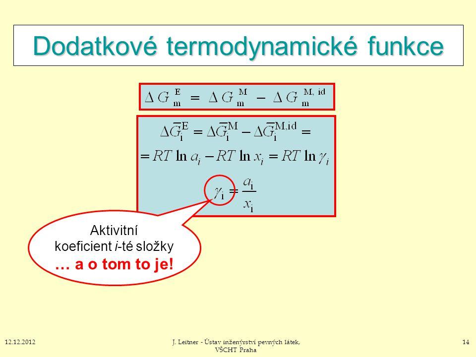 1412.12.2012J. Leitner - Ústav inženýrství pevných látek, VŠCHT Praha Dodatkové termodynamické funkce Aktivitní koeficient i-té složky … a o tom to je