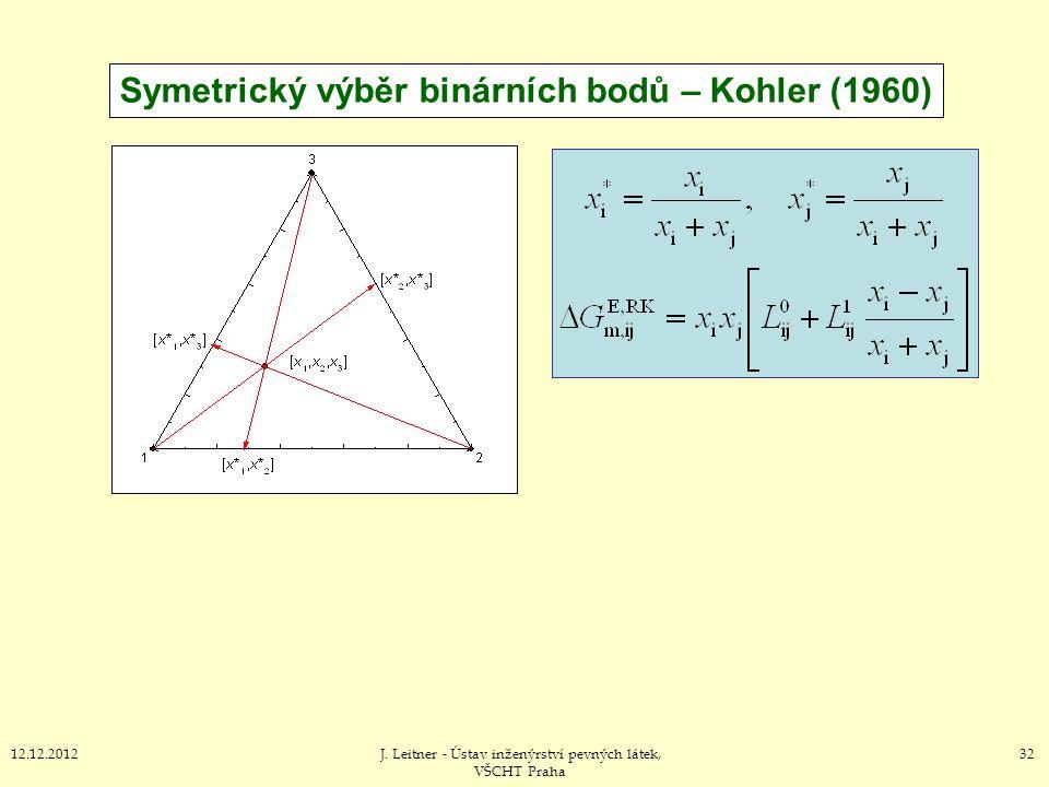 3212.12.2012J. Leitner - Ústav inženýrství pevných látek, VŠCHT Praha Symetrický výběr binárních bodů – Kohler (1960)