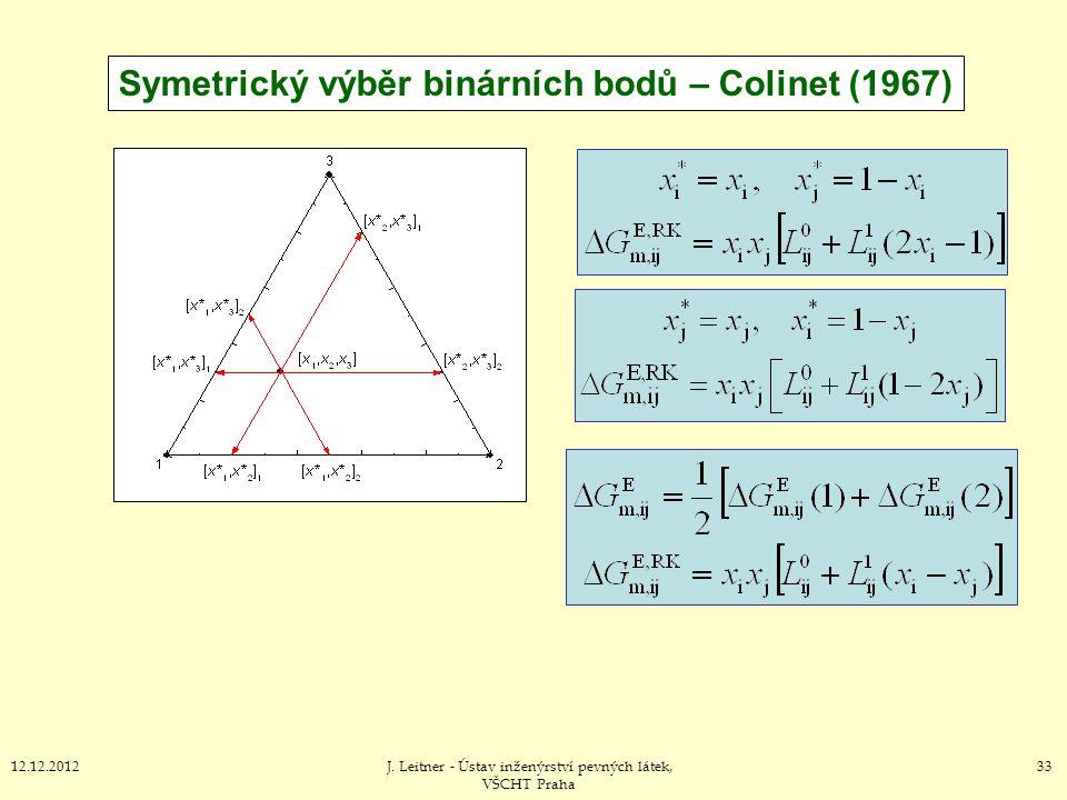 3312.12.2012J. Leitner - Ústav inženýrství pevných látek, VŠCHT Praha Symetrický výběr binárních bodů – Colinet (1967)