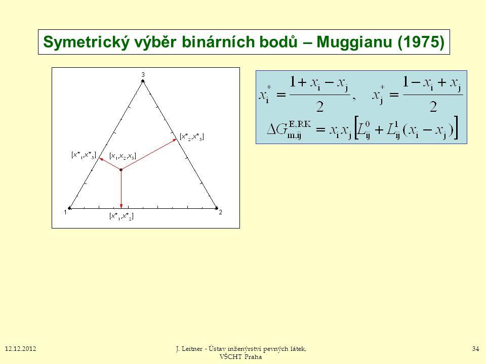 3412.12.2012J. Leitner - Ústav inženýrství pevných látek, VŠCHT Praha Symetrický výběr binárních bodů – Muggianu (1975)