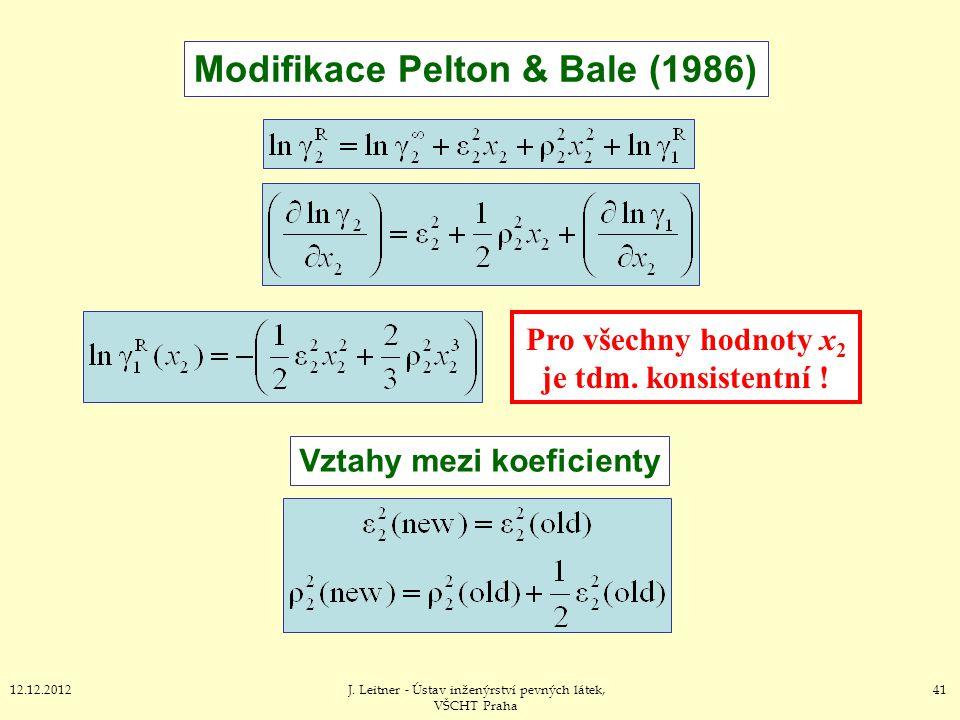 4112.12.2012J. Leitner - Ústav inženýrství pevných látek, VŠCHT Praha Modifikace Pelton & Bale (1986) Pro všechny hodnoty x 2 je tdm. konsistentní ! V