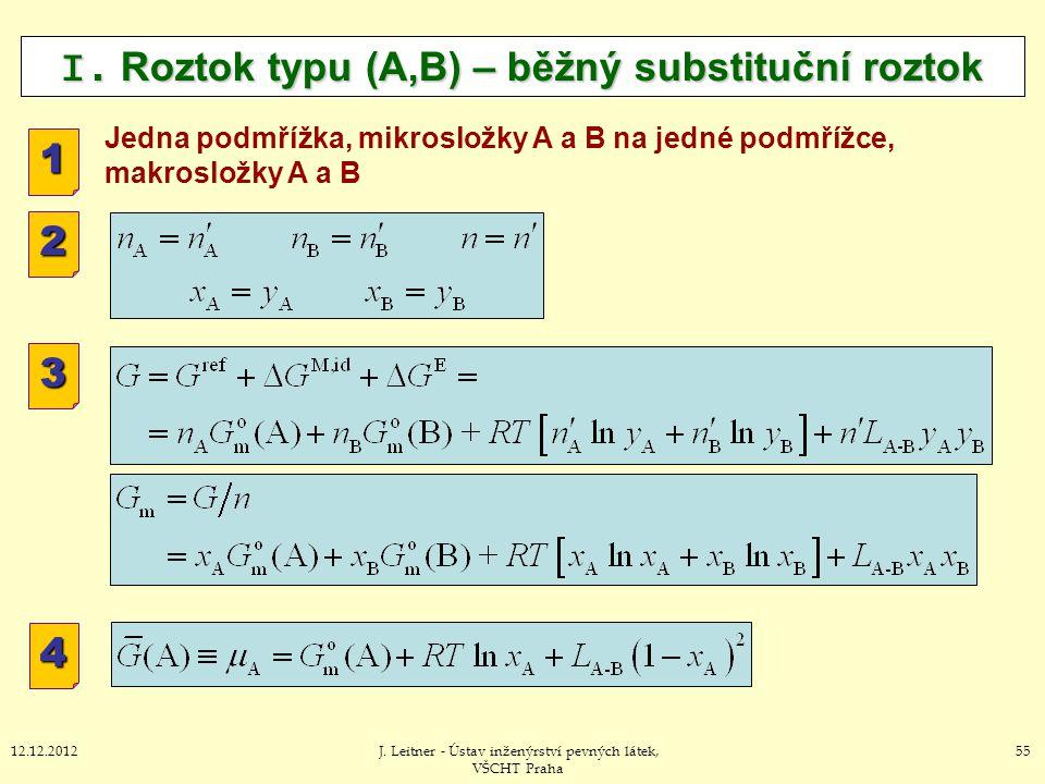 5512.12.2012J.Leitner - Ústav inženýrství pevných látek, VŠCHT Praha I.