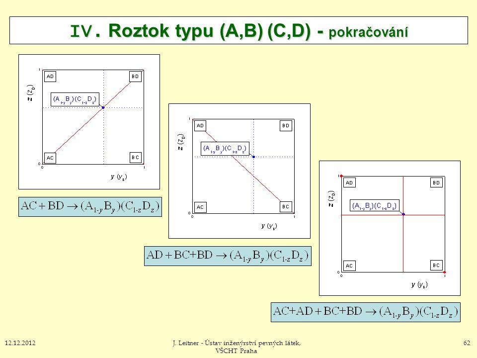 6212.12.2012J. Leitner - Ústav inženýrství pevných látek, VŠCHT Praha IV. Roztok typu (A,B) (C,D) - pokračování