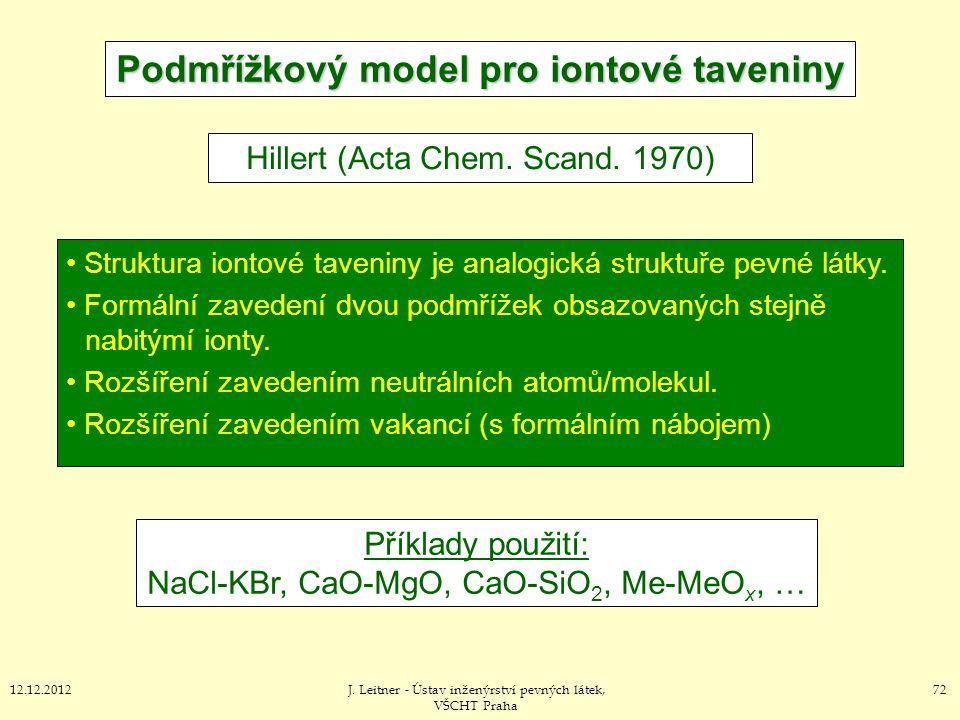 7212.12.2012J. Leitner - Ústav inženýrství pevných látek, VŠCHT Praha Podmřížkový model pro iontové taveniny Hillert (Acta Chem. Scand. 1970) Struktur