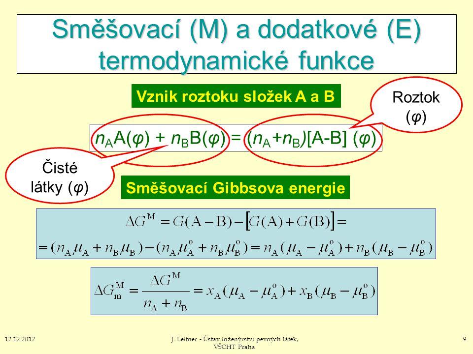 912.12.2012J. Leitner - Ústav inženýrství pevných látek, VŠCHT Praha Směšovací (M) a dodatkové (E) termodynamické funkce n A A(φ) + n B B(φ) = (n A +n