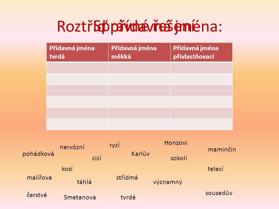 http://www.wallachi.com/SU10.html http://www.timtim.com/drawing/view/drawing_id/1554 http://www.klubslunecnice.cz/schudek-do-skolky/rikadla/ http://www.detskeomalovanky.cz/600/rodinne-auto/ http://auto-moto- samolepky.afirma.cz/index.php?p=productsMore&iProduct=1391 http://www.i-creative.cz/2008/08 / http://www.rsts.cz/aktuality-a-novinky/aktuality/rsts-poskytne- pomoc-postizenym-povodnemi.aspx http://wiki.rvp.cz/Kabinet/Obrazky/0.0.0.Kliparty/Lid%C3%A9 http://www.predskolaci.cz/?tag=vcelky Zdroje obrázků: