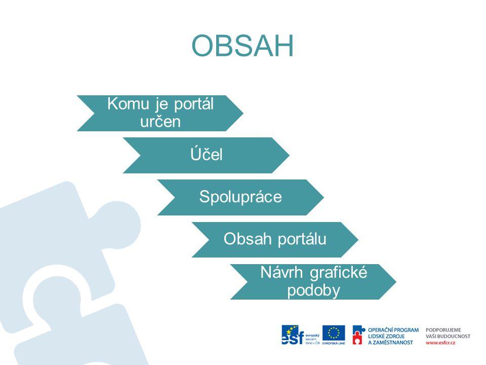 OBSAH Komu je portál určen Spolupráce Obsah portálu Návrh grafické podoby Účel