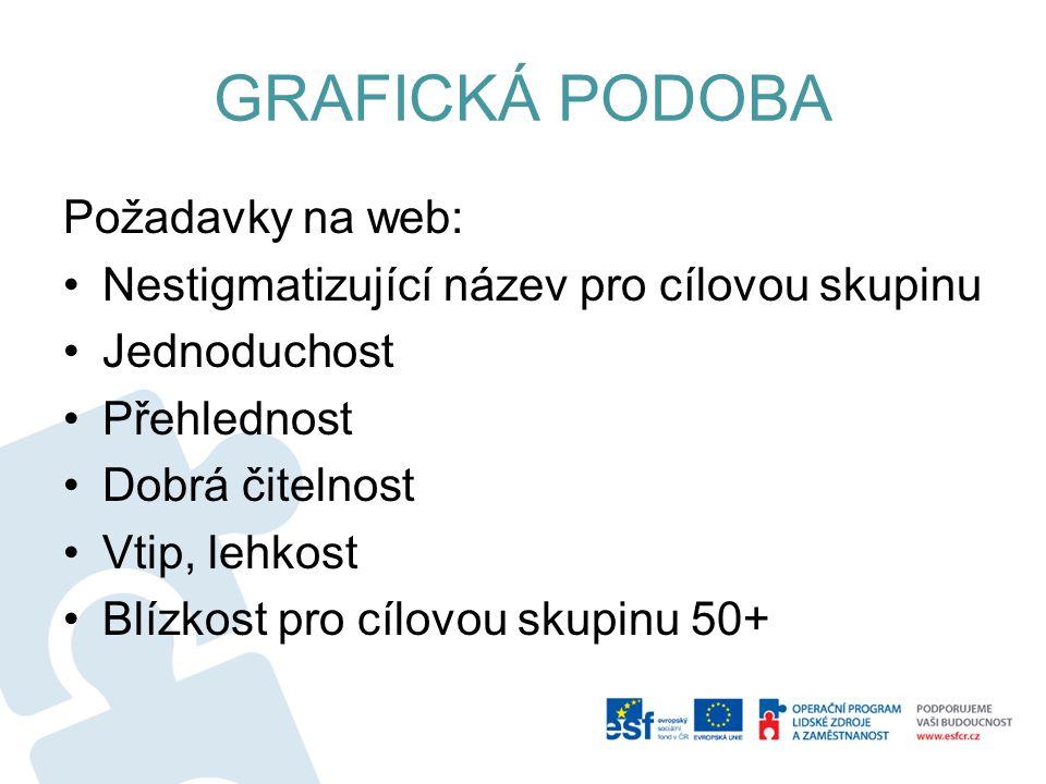 GRAFICKÁ PODOBA Požadavky na web: Nestigmatizující název pro cílovou skupinu Jednoduchost Přehlednost Dobrá čitelnost Vtip, lehkost Blízkost pro cílovou skupinu 50+