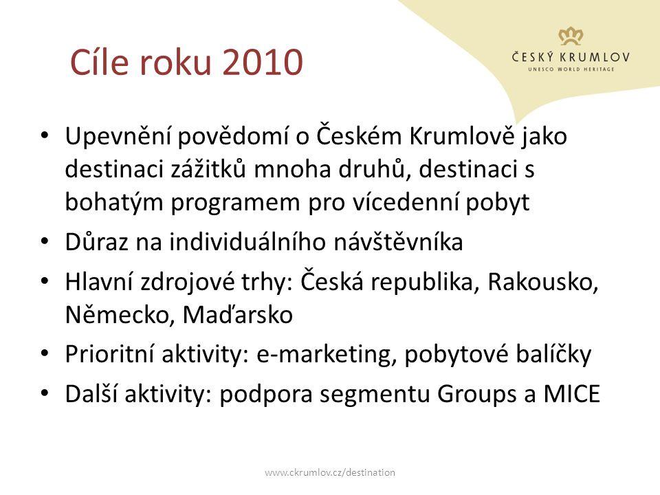 Cíle roku 2010 Upevnění povědomí o Českém Krumlově jako destinaci zážitků mnoha druhů, destinaci s bohatým programem pro vícedenní pobyt Důraz na indi
