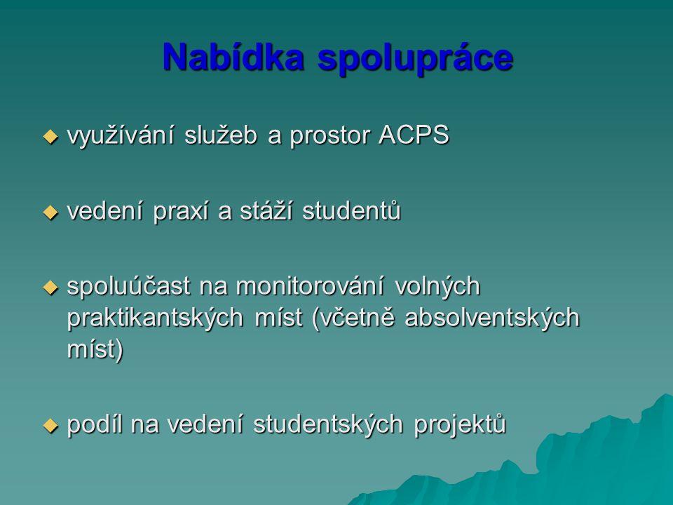 Nabídka spolupráce  využívání služeb a prostor ACPS  vedení praxí a stáží studentů  spoluúčast na monitorování volných praktikantských míst (včetně