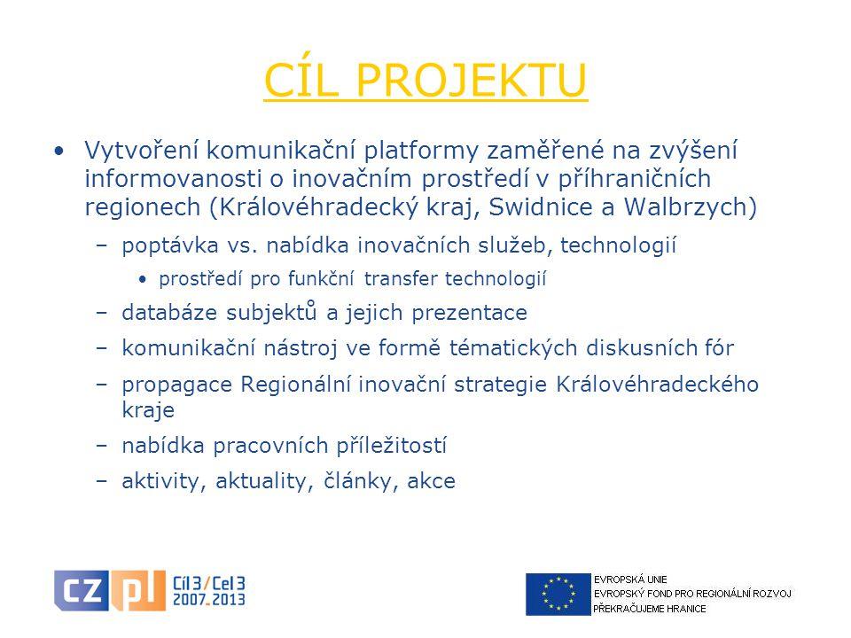 CÍL PROJEKTU Vytvoření komunikační platformy zaměřené na zvýšení informovanosti o inovačním prostředí v příhraničních regionech (Královéhradecký kraj, Swidnice a Walbrzych) –poptávka vs.