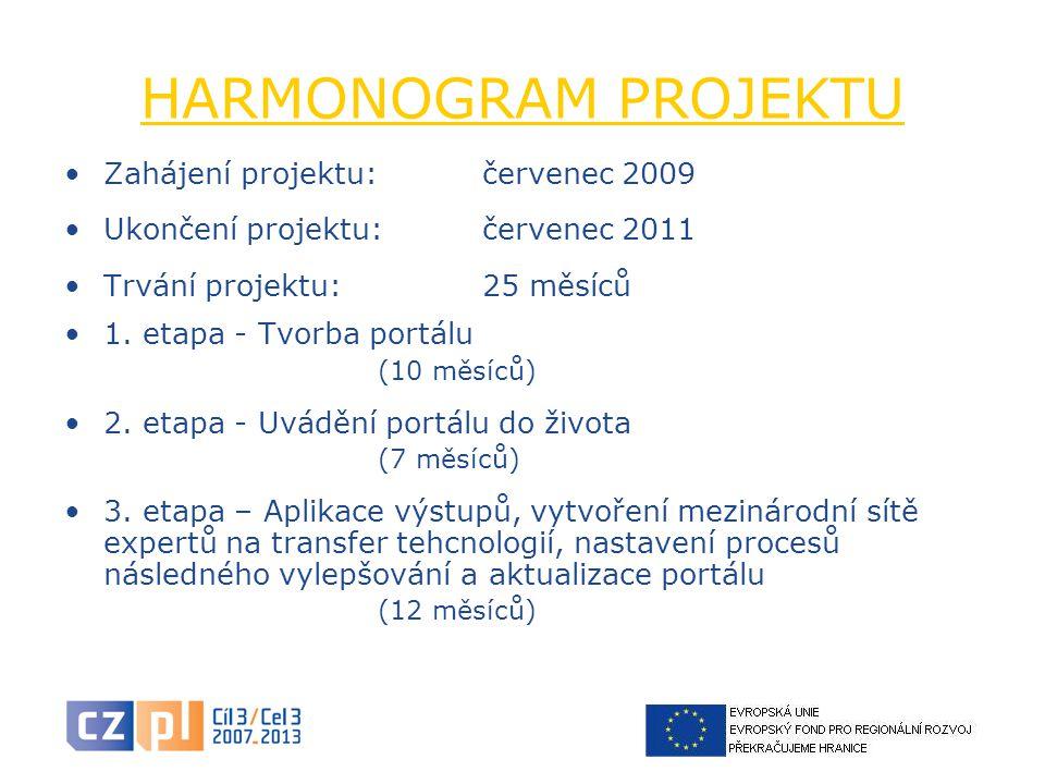 HARMONOGRAM PROJEKTU Zahájení projektu: červenec 2009 Ukončení projektu: červenec 2011 Trvání projektu: 25 měsíců 1.