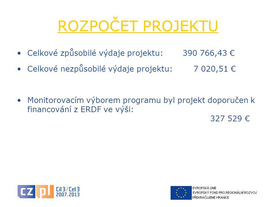 ROZPOČET PROJEKTU Celkové způsobilé výdaje projektu: 390 766,43 € Celkové nezpůsobilé výdaje projektu: 7 020,51 € Monitorovacím výborem programu byl projekt doporučen k financování z ERDF ve výši: 327 529 €
