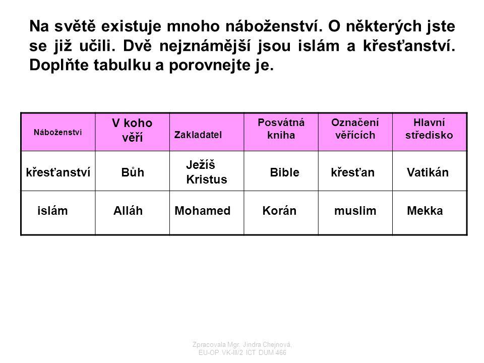 křesťanství islám Zpracovala Mgr. Jindra Chejnová, EU-OP VK-III/2 ICT DUM 466