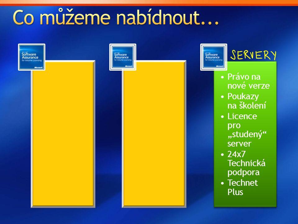 """Právo na nové verze Poukazy na školení Licence pro """"studený"""" server 24x7 Technická podpora Technet Plus"""