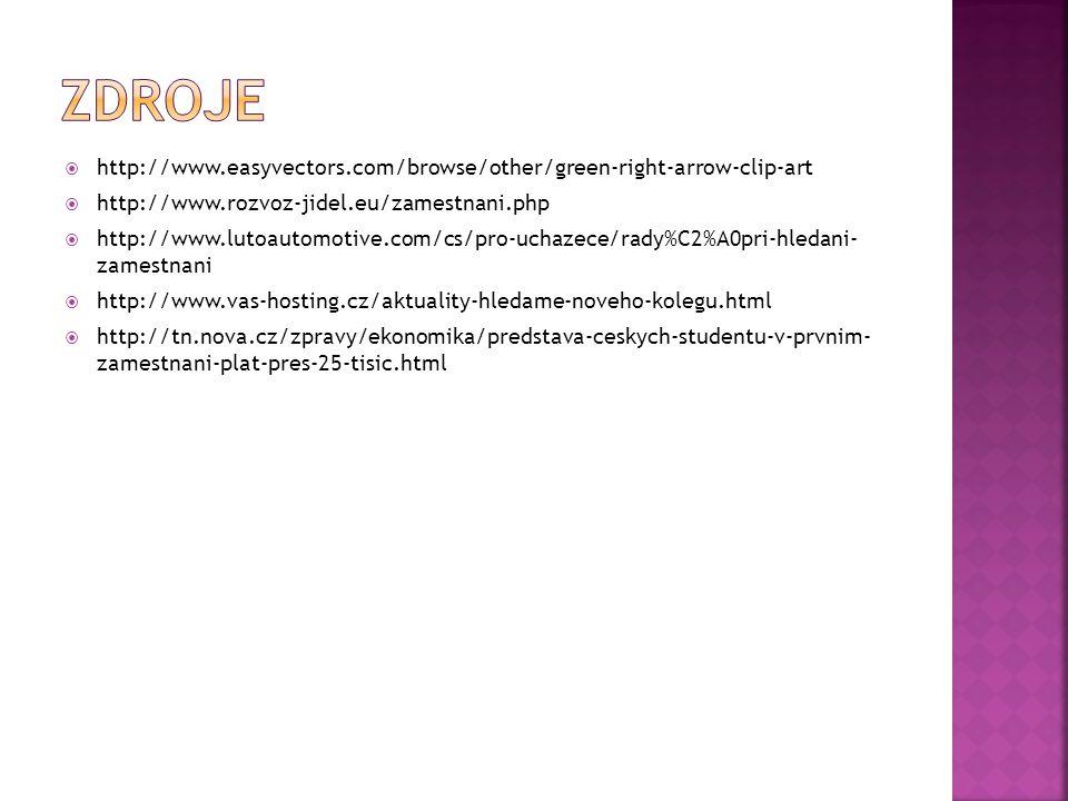  http://www.easyvectors.com/browse/other/green-right-arrow-clip-art  http://www.rozvoz-jidel.eu/zamestnani.php  http://www.lutoautomotive.com/cs/pro-uchazece/rady%C2%A0pri-hledani- zamestnani  http://www.vas-hosting.cz/aktuality-hledame-noveho-kolegu.html  http://tn.nova.cz/zpravy/ekonomika/predstava-ceskych-studentu-v-prvnim- zamestnani-plat-pres-25-tisic.html