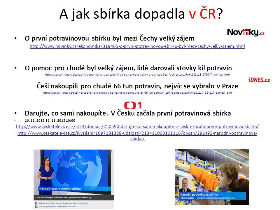 A jak sbírka dopadla v ČR.