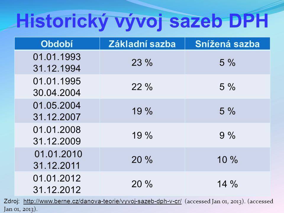 Historický vývoj sazeb DPH ObdobíZákladní sazbaSnížená sazba 01.01.1993 31.12.1994 23 %5 % 01.01.1995 30.04.2004 22 %5 % 01.05.2004 31.12.2007 19 %5 %