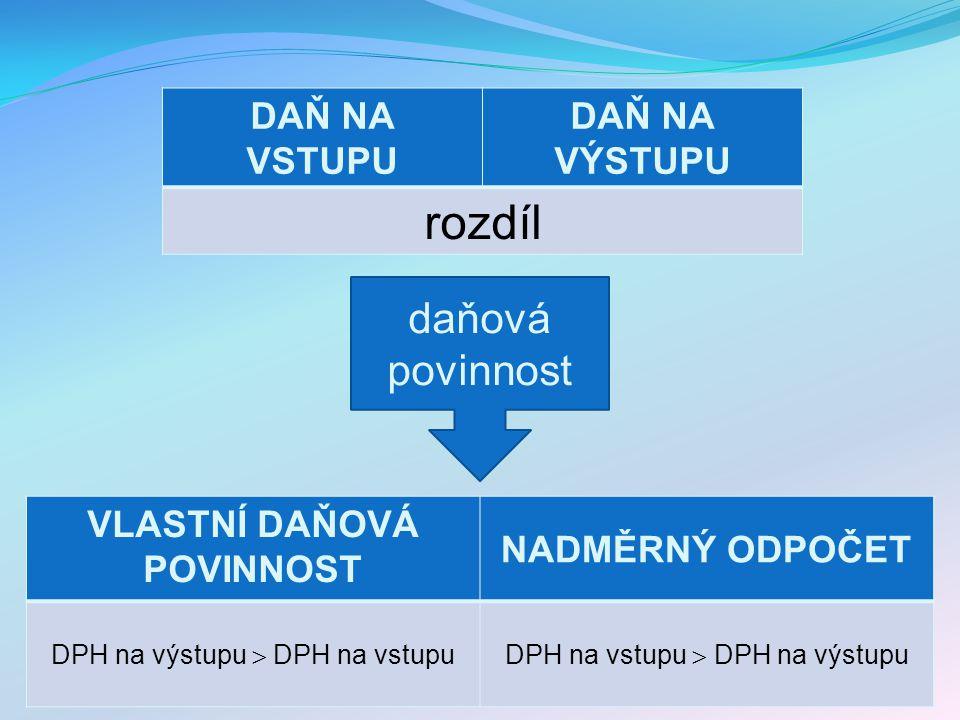 Zdroj: http://www.kodap.cz/cz/prehledy/sazby-dph-v-evrope.html (accessed Jan 01, 2013).http://www.kodap.cz/cz/prehledy/sazby-dph-v-evrope.html