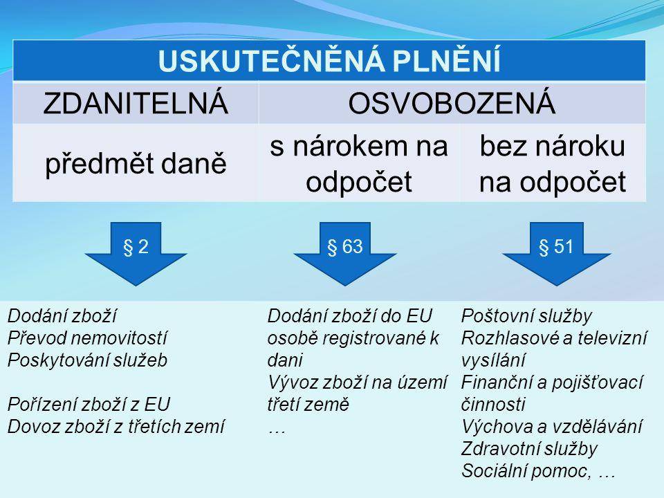 DPH při plnění mimo ČR uskutečněná dodání zboží do EU a jeho vývoz do třetích zemí je od DPH osvobozeno přijatá při pořízení zboží se uplatňuje princip REVERSE CHARGE (opačné uplatnění daně) samovyměření daně kupujícím Pozn.: předpokládáme dodávku mezi plátci DPH