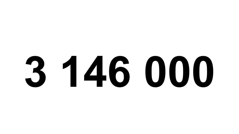 3 146 000